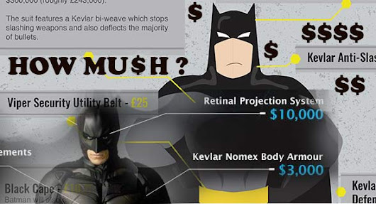 How much does being Batman cost?