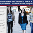 4 May 2016: Reframing Assessment: This time it's personal (HEA joint session) | Transforming Assessment