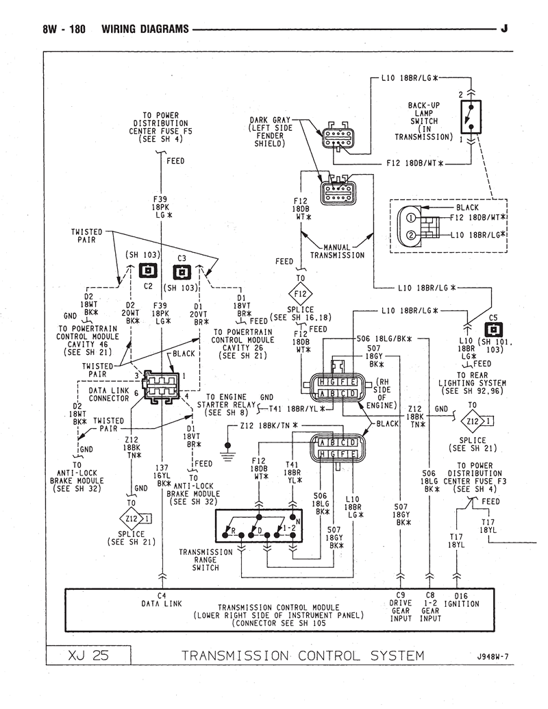 Diagram 1998 Jeep Cherokee Transmission Wiring Diagram Full Version Hd Quality Wiring Diagram Wikidiagrams Ligueducentretbojudo Fr