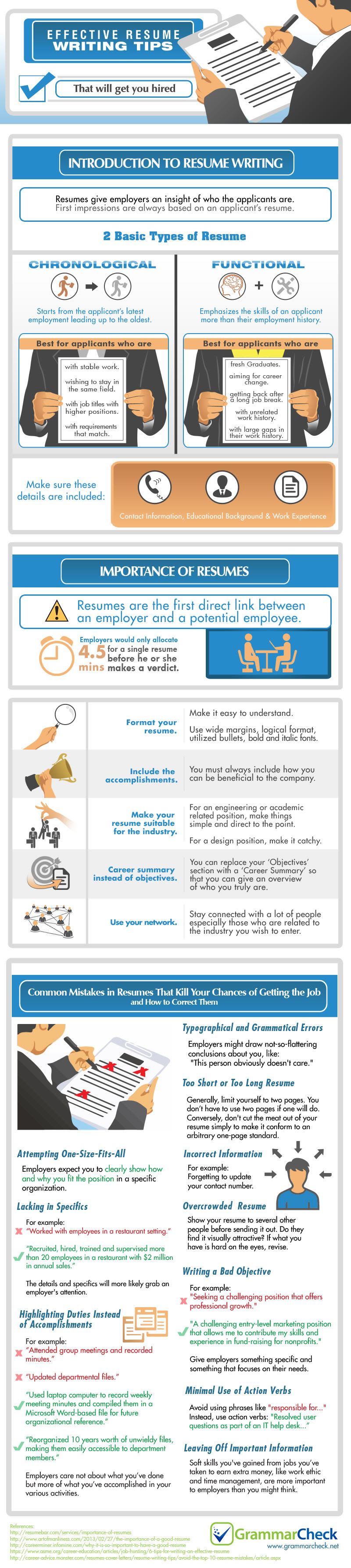 Effective Resume Writing Tips (Infographic)