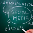 75 Tips to Manage Your Social Media Efforts in 2012