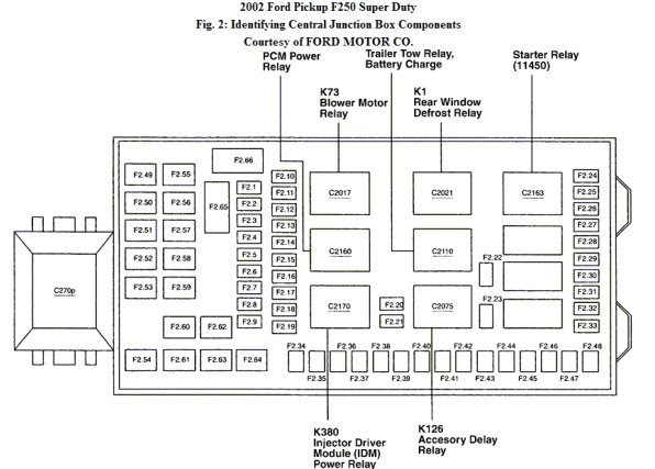 2006 Ford F 250 Fuse Box Diagram | 2017 - 2018 Best Cars ...