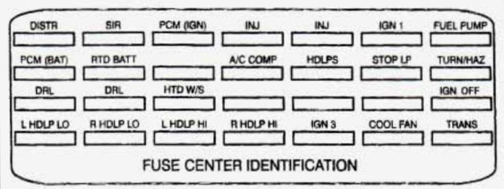 Cadillac Deville 1995 Fuse Box Diagram Auto Genius