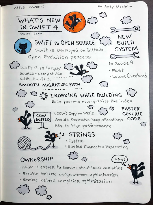 See Swift 4's hot new features in sketchnotes | Cult of Mac