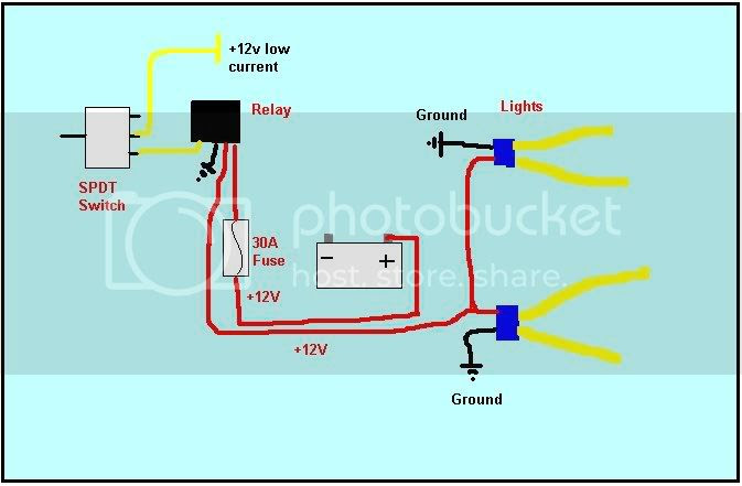 Light Relay Wire Diagram