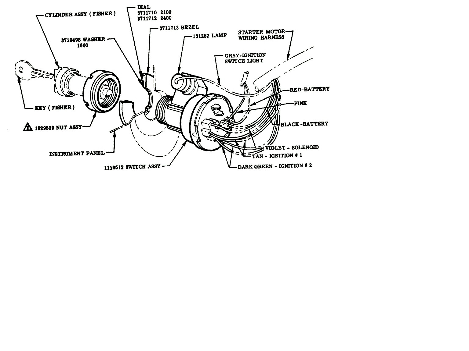 Diagram 1983 Chevy Ignition Switch Wiring Diagram Full Version Hd Quality Wiring Diagram Diagrampcy Orbicolare It