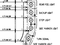 Stop Turn Tail Light Wiring Diagram