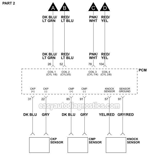 1995 F250 Diesel Wiring Diagram