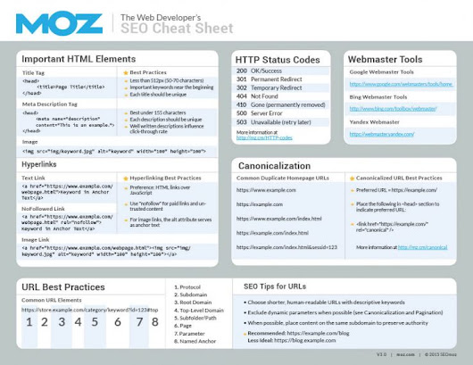 The Web Developer's SEO Cheat Sheet 3.0