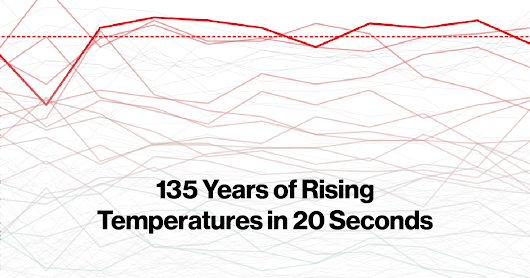 It's Official: 2014 Was the Hottest Year on Record