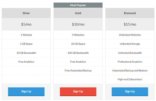 Create Price Tables in WordPress with Plugin: Easy Pricing Tables