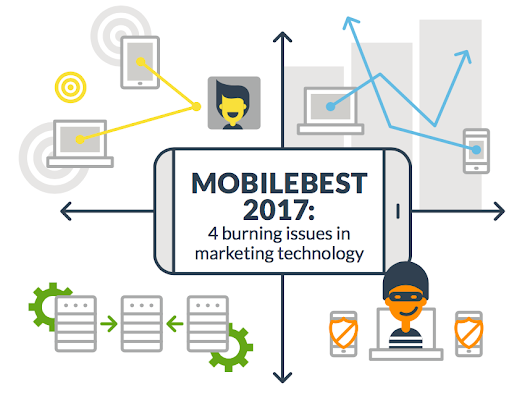 MobileBest: 10 experts on ad fraud, web vs app, attribution, and convergence | TUNE