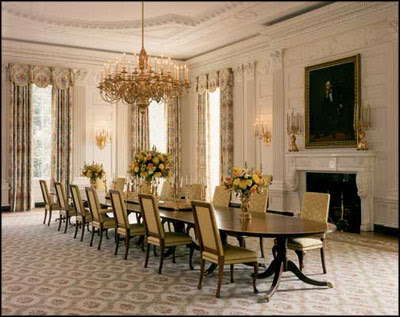 Elegant Round Dining Room Sets