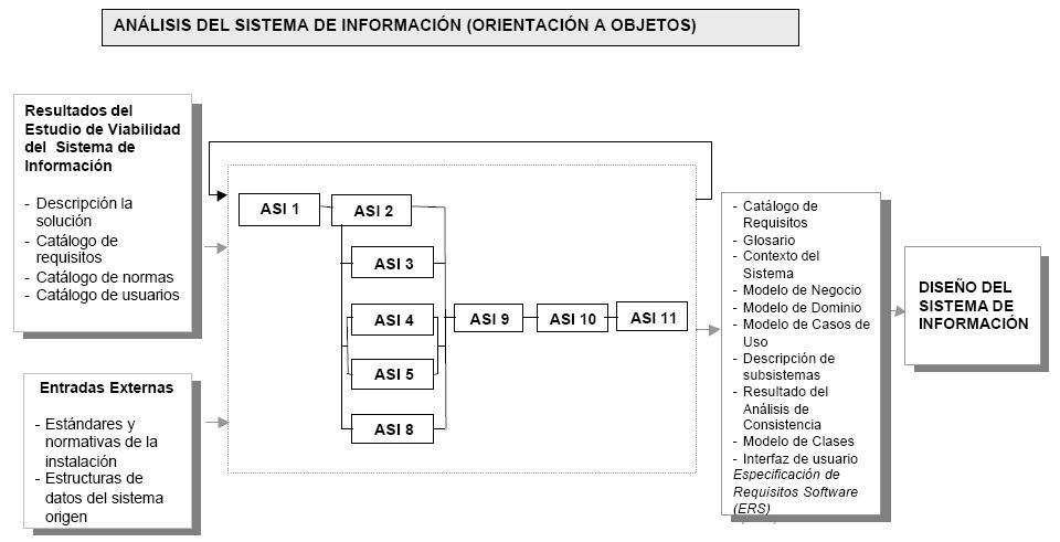METRICA-ASI-2B.JPG