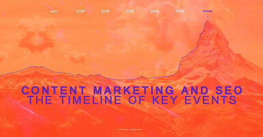 Content Marketing and SEO: The Timeline of Key Events | Four Dots