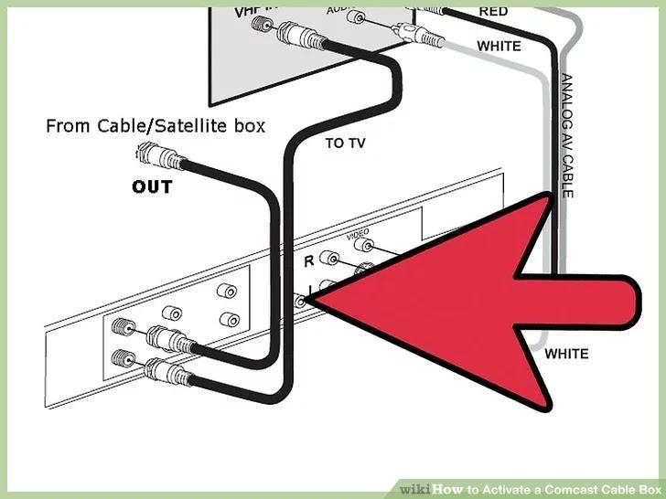 Comcast Dvr Wiring Diagram