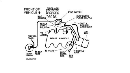 wiring diagram google 283 chevy engine diagram also big block chevy shorty headers together chevy 350 firing order
