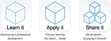 Learn it, Apply it, Share it