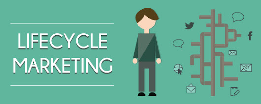 A Visual Breakdown of Lifecycle Marketing | Right On Interactive