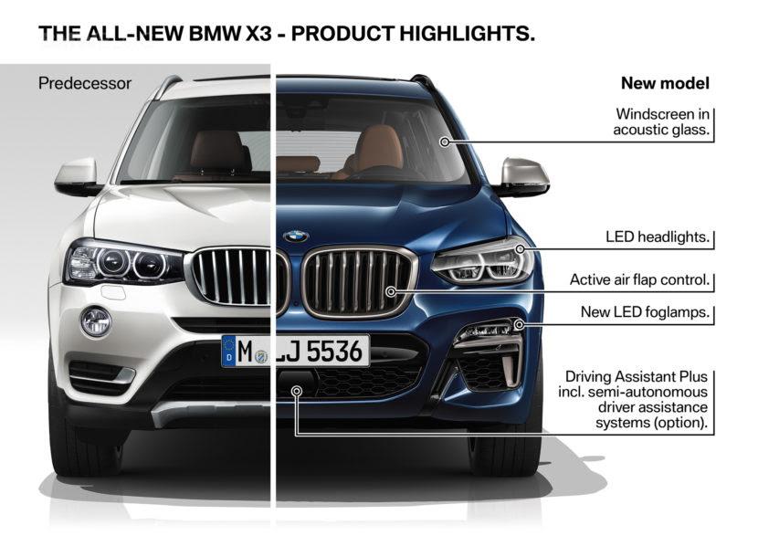 WORLD PREMIERE: 2018 BMW X3 - An elegant evolution
