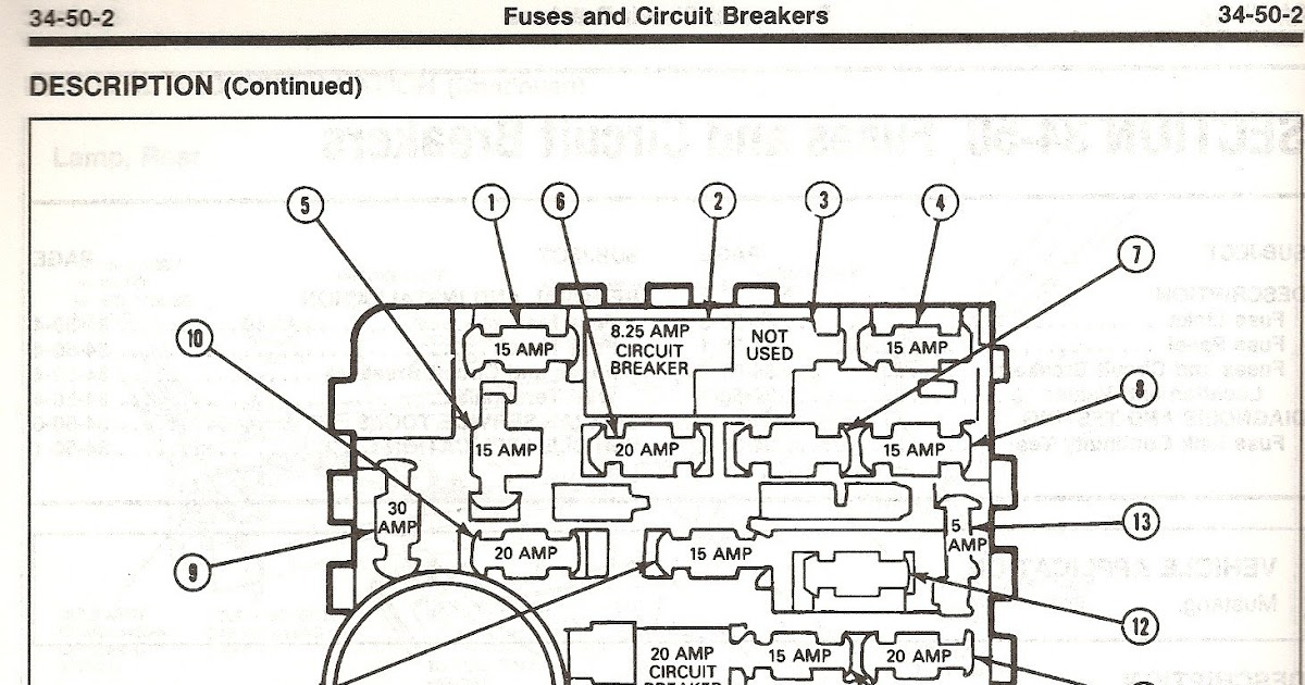 Diagram 96 Ford Aerostar Fuse Diagram Full Version Hd Quality Fuse Diagram Wiringmethodl Ripettapalace It