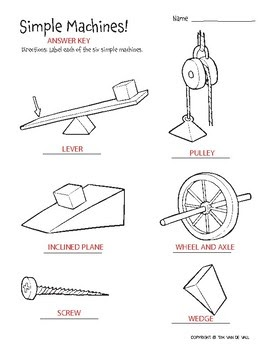 40+ Best Collections 6th Grade Simple Machines Worksheet