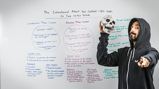 Be Intentional about Your Content & SEO Goals or Face Certain Failure - Whiteboard Friday