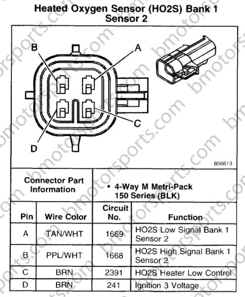 Diagram 2005 Mazda 3 Oxygen Sensor Wiring Diagram Full Version Hd Quality Wiring Diagram Suspensionspecs Photosportroma It