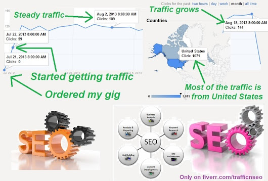deliver keyword targeted UNLIMITED search traffic for 2 Months
