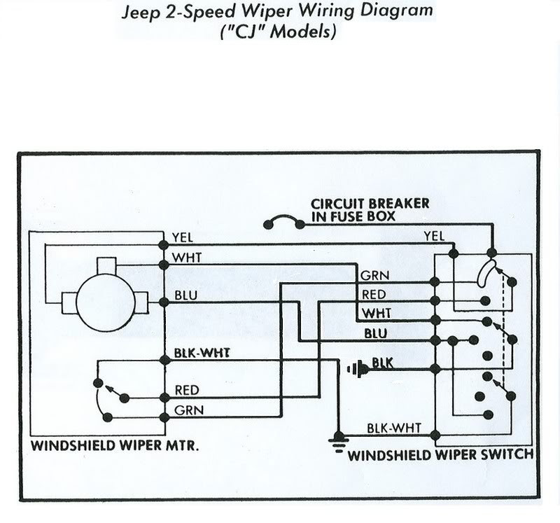 [MOBILIA] 1969 Jeep Commando Fuse Box FULL Version HD
