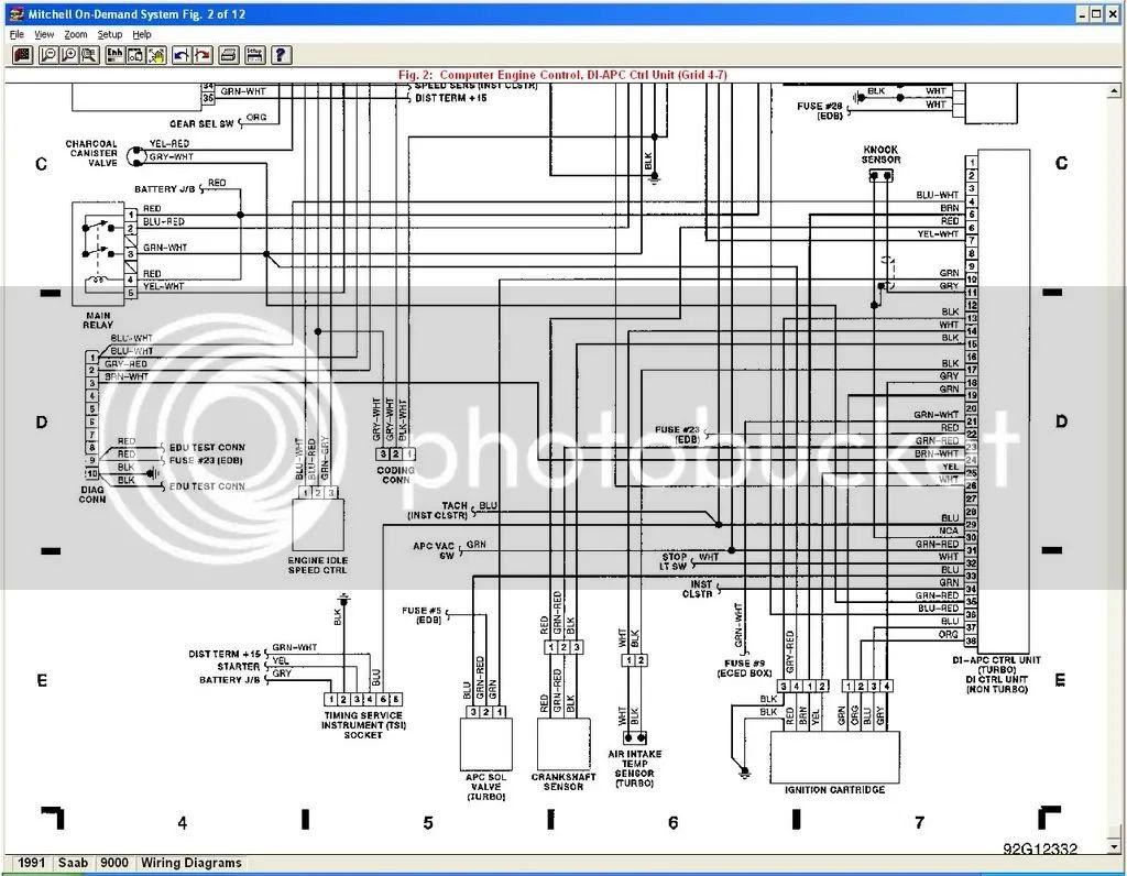1996 Saab Wiring Diagram - Wiring Diagram Schema