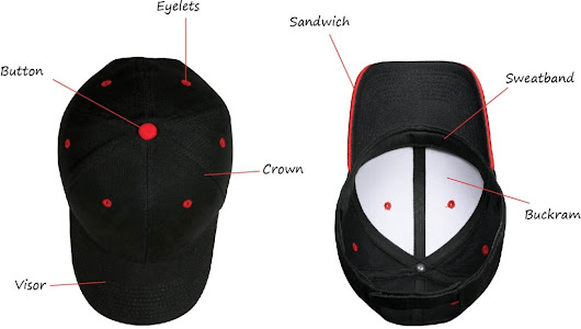 Anatomy of a Baseball Cap