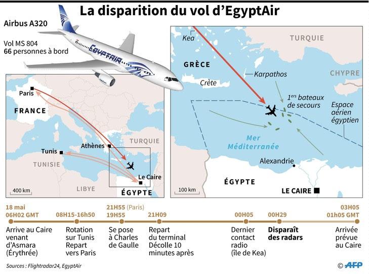http://img.aws.la-croix.com/2016/05/19/1300761326/Disparition-D-EgyptAir-parti-Paris_1_730_541.jpg