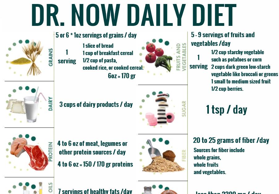 Dieta pe baza de lichide