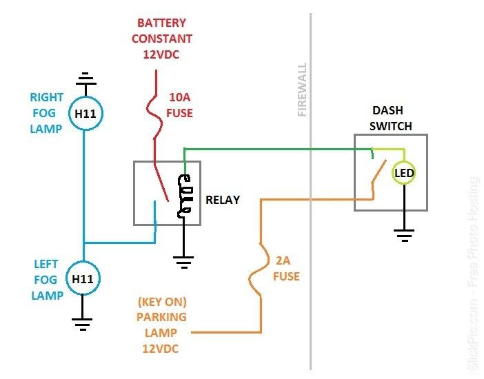 Diagram 2002 Toyota Camry Fog Lights Wiring Diagram Full Version Hd Quality Wiring Diagram Diagrammundye Lesondinesdusundgau Fr