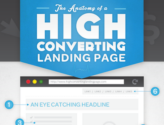 Land Pages Design and Optimization Tips Help ROI Infographic  | Vab Media