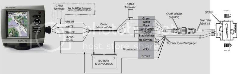 Garmin 540 and GFS 10 Canet Wiring - Quick Questions - The ...
