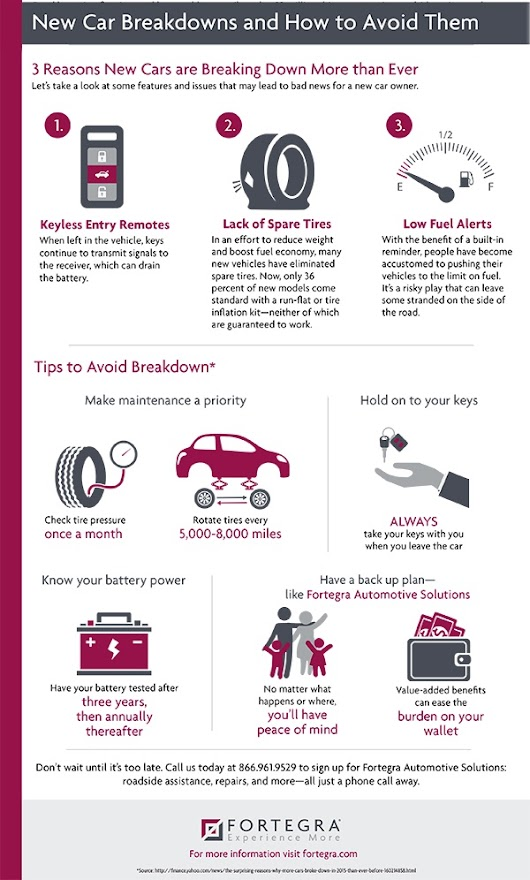 Infographic: Modern Car Breakdowns and How to Avoid Them