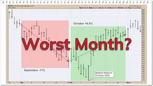 Worst Month – September Or October? –  Coherent Financial Advisers