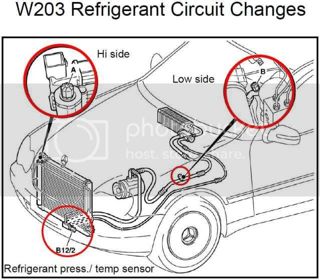 w211 engine fuse box