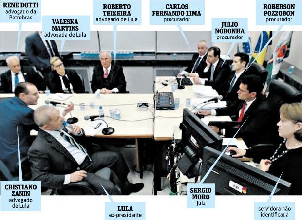 Quem é Quem - Lula - Moro - Depoimento - Curitiba - Lava Jato - Tríplex