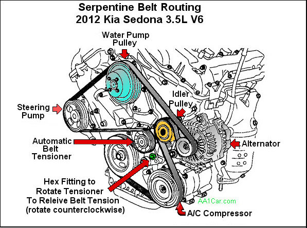 31 2007 Kia Sorento Serpentine Belt Diagram