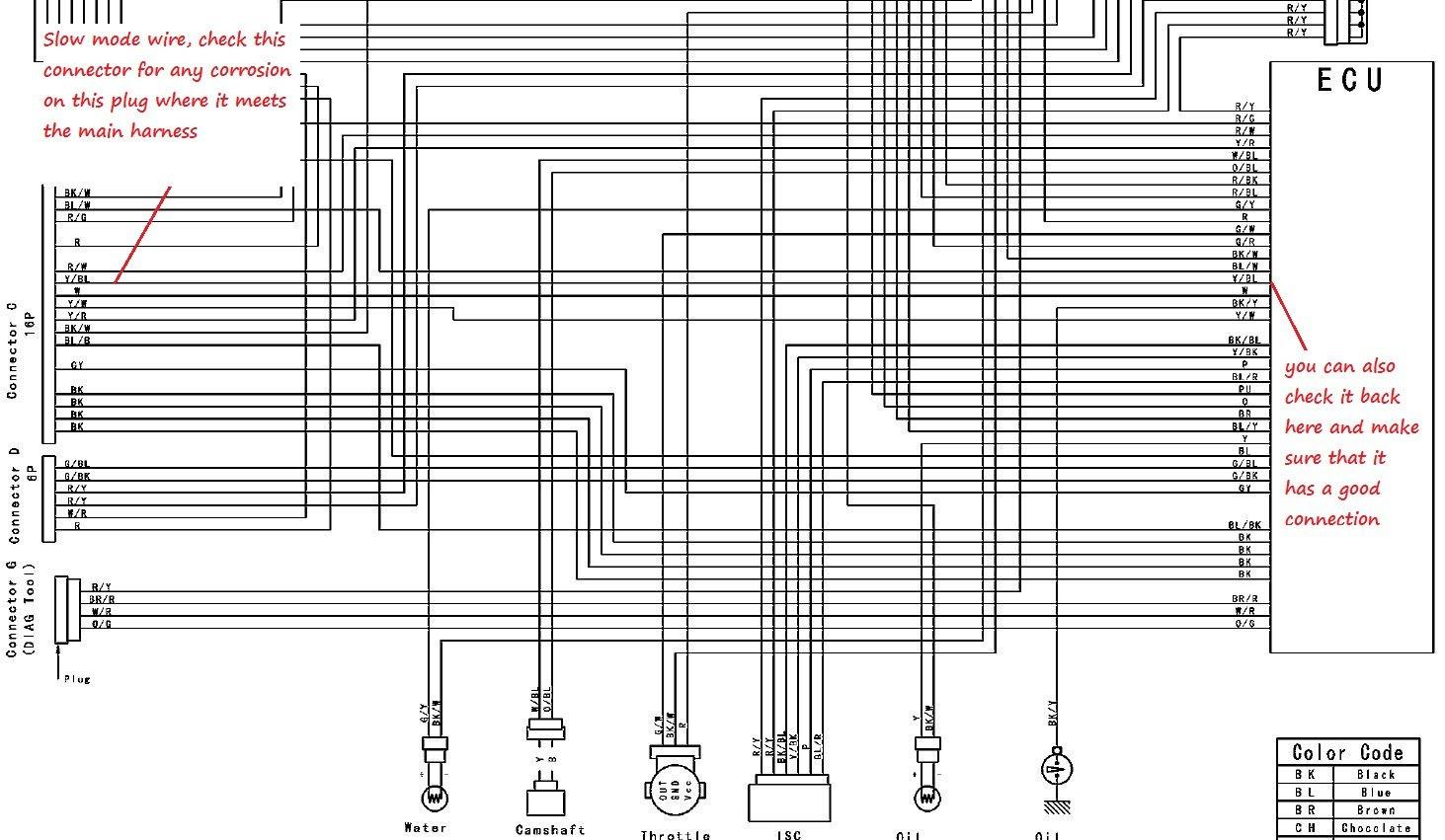 2001 Kawasaki Stx Jet Ski Wiring Diagram Wiring Diagram Lush Fast A Lush Fast A Lastanzadeltempo It