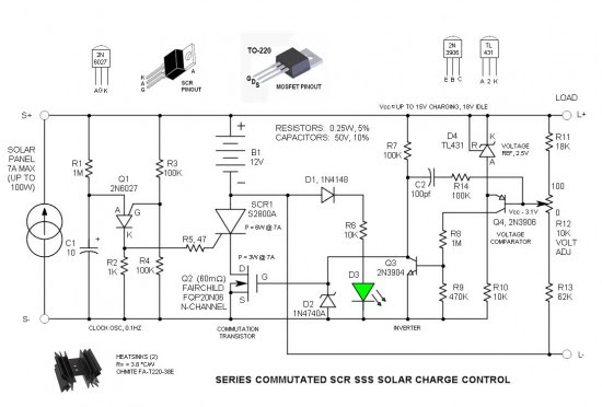 Series Commutated SCR SSS Solar Charge Control Schematic