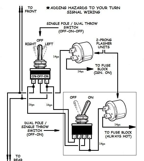 Basic Starting Wiring Diagram Street Rod