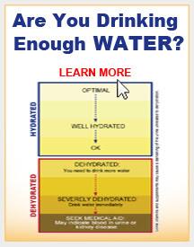 Urine test chart