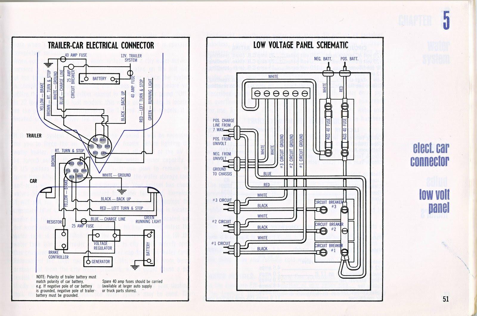 20 Fresh Keystone Rv Wiring Diagram
