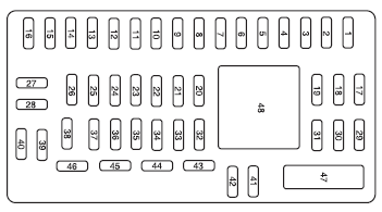 2011 Ford F150 Interior Fuse Box Diagram
