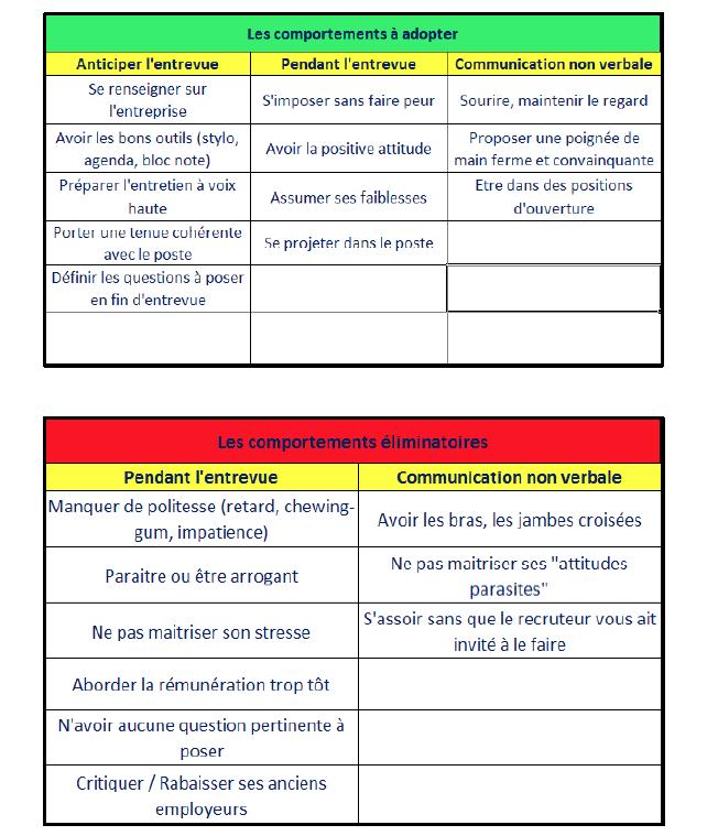 Comment Se Présenter Lors Dun Entretien Exemple - Exemple ...