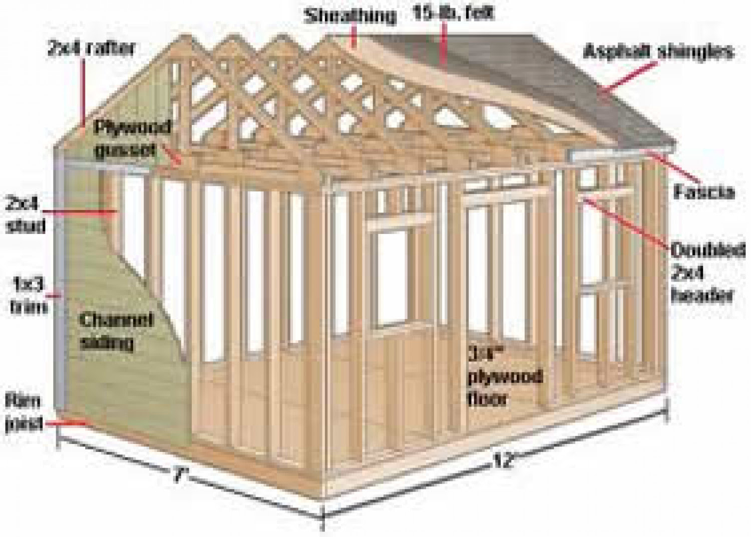 10x12 storage shed plans   Visual.ly